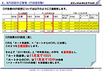 KPI設計レポート